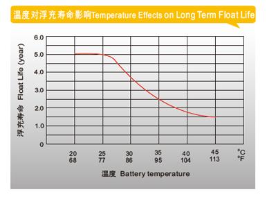 理士电池-DJW系列小密电池 第1张