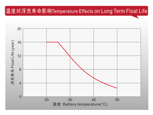 理士电池-LHR系列高功率型 第1张