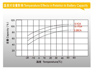 理士电池-DJM系列铅酸电池 第2张